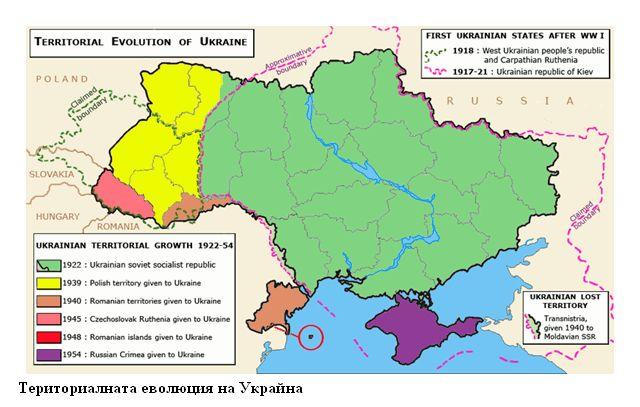 Териториалната еволюция на Украйна